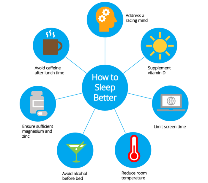 Tips on how to sleep better
